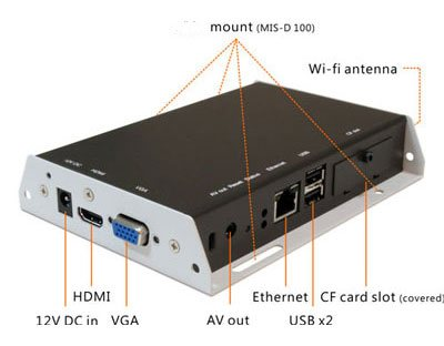 Digital signage медиаплеер IAdea XMP